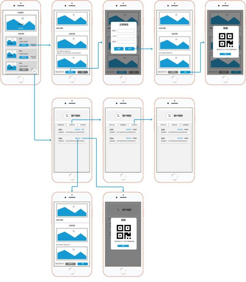 企业微信活动开发